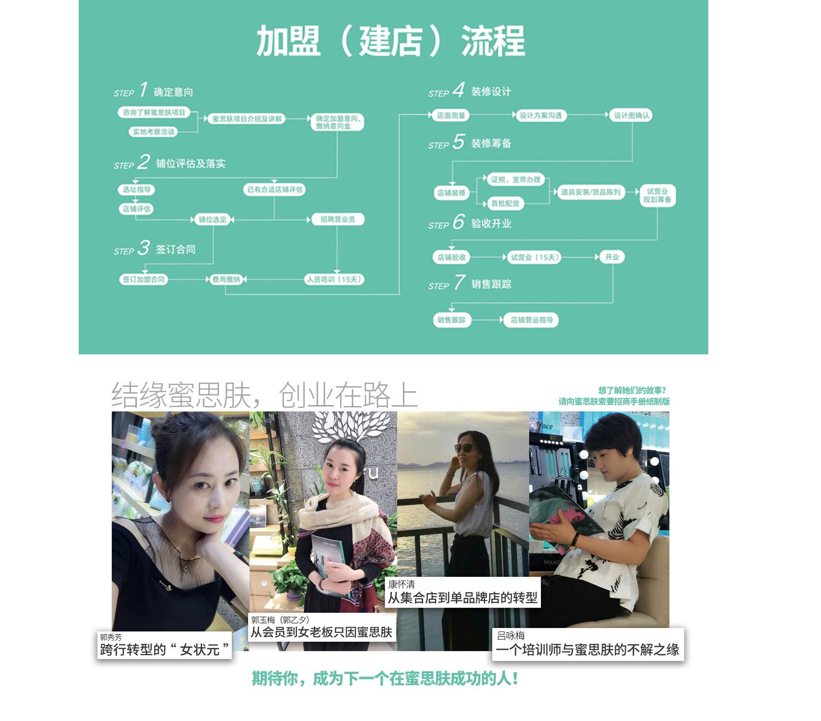 加盟蜜思肤化妆品直营店7大流程/><img src=